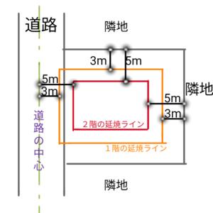 建築基準法の延焼の恐れのある部分の説明図