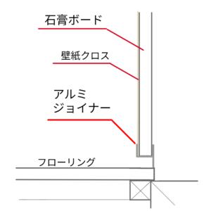 巾木にアルミジョイナーを使った例の図