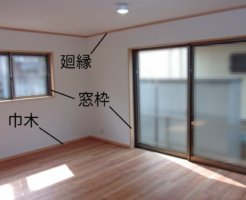 巾木や廻縁、枠の説明図