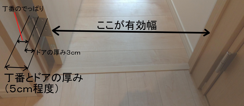 開き戸の有効寸法